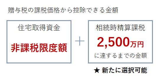 非課税限度額+2500万円②